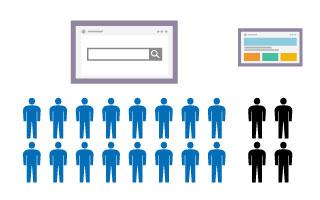 病院・クリニック専用ホームページ制作のお医者さんドットコム ホームページ閲覧者の8割が、検索エンジンから来ています